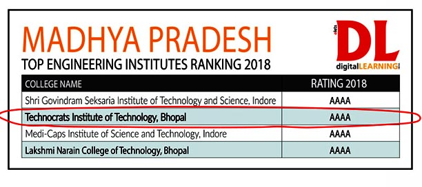 Top  Engineering Institution Ranking 2018